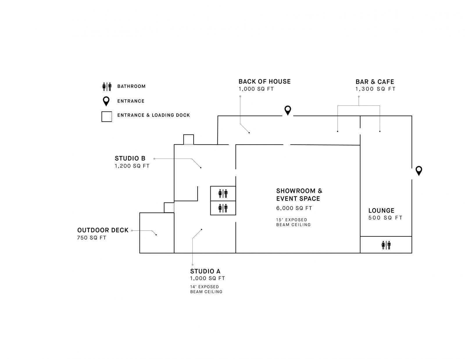 Layout, Measurements & Pricing